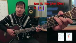 Karen How to play God army on guitar (Key C)