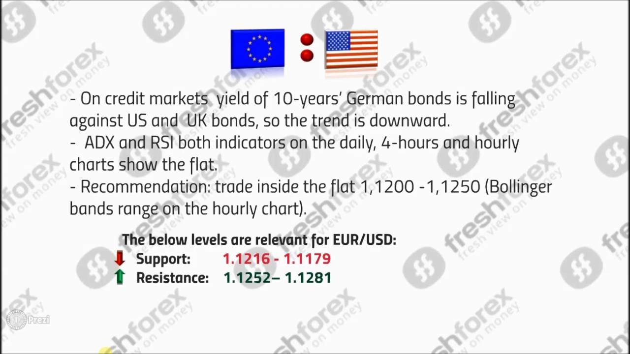 GBP (British Pound) - Latest News, Analysis and Forex Trading Forecast