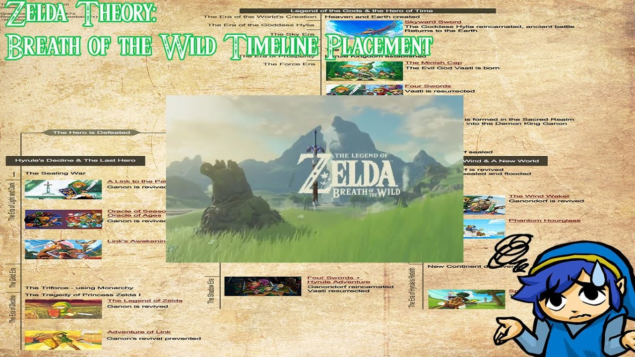 theory of zelda breath of the wild timeline placement youtube