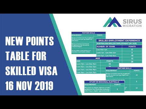 NEW POINTS TABLE SKILLED VISA (Australia)