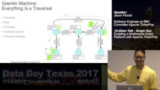 Jason Plurad - Enabling a Multimodel Graph Platform with Apache TinkerPop