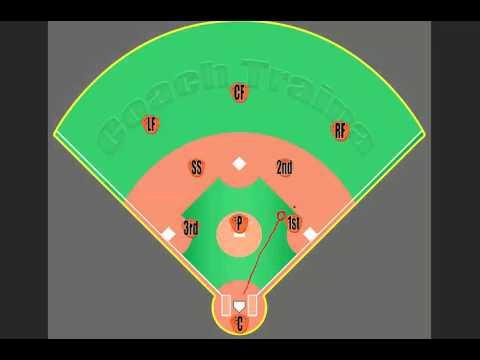 Youth Baseball Responsibilities: First Base