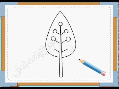 BÉ HỌA SĨ - Thực hành tập vẽ 3: Vẽ cây cối