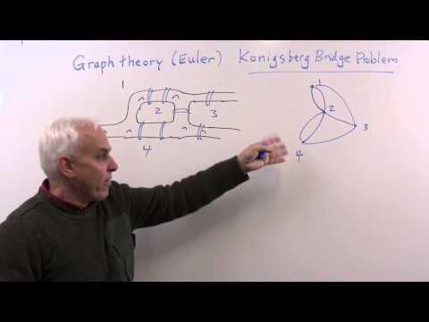 MathHistory29: Combinatorics