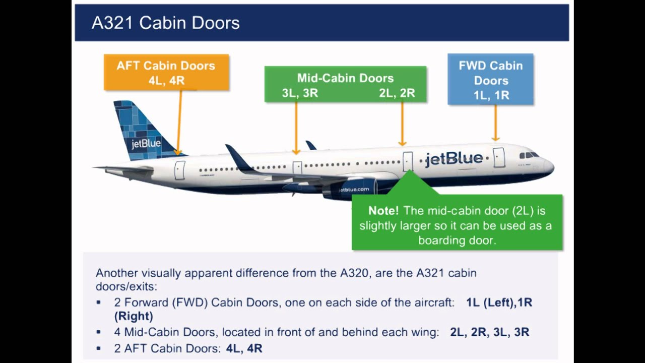 JetBlue Airways Fleet History and A321 Airbus facts