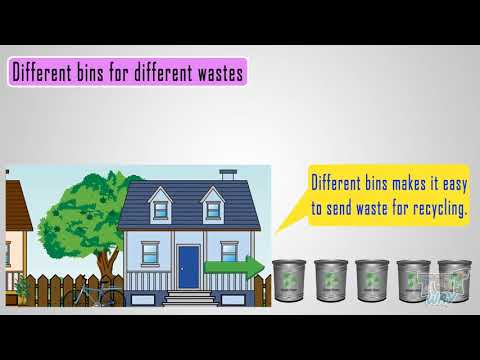 Recycling and Its Importance | Science | Grade-3,4 | Tutway