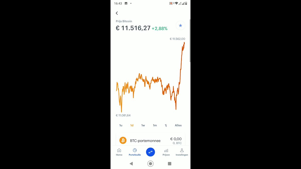 nou bitcoin