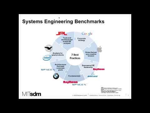Establishing a Systems Engineering Organization
