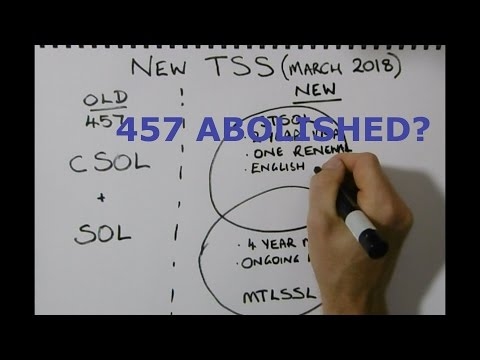 Changes to the 457 Visa, now the TSS?