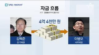"""""""MB 집사가 재산관리인에 4억 전달""""…출처 추궁"""