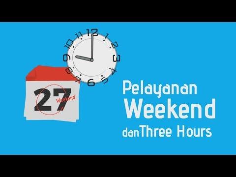 Persentasi Pelayanan Weekend dan Three Hours OPTIMIS DPMPTSP Kabupaten Bogor | Indotrans Data