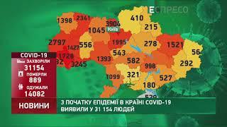 Коронавірус в Украі ні статистика за 14 червня