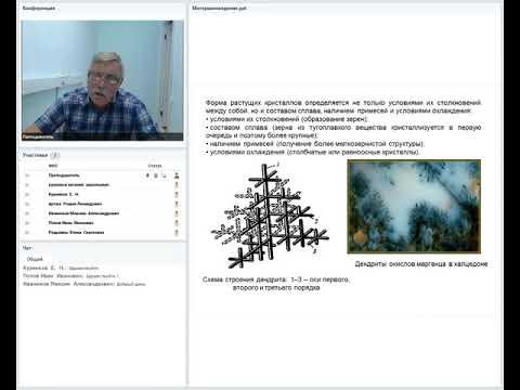 Материаловедение и технология конструкционных материалов  Лекция  НОВИКОВ Алексей Алексеевич 13 15 1