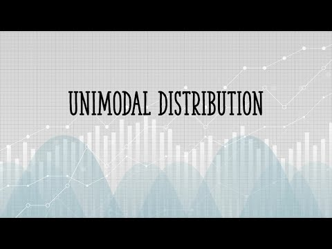 What is a Unimodal Distribution?