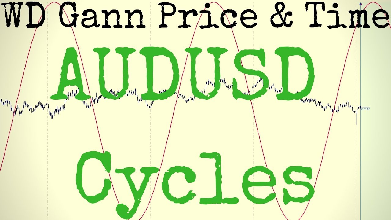 AUDUSD Cycle Forecast 1-21-2019