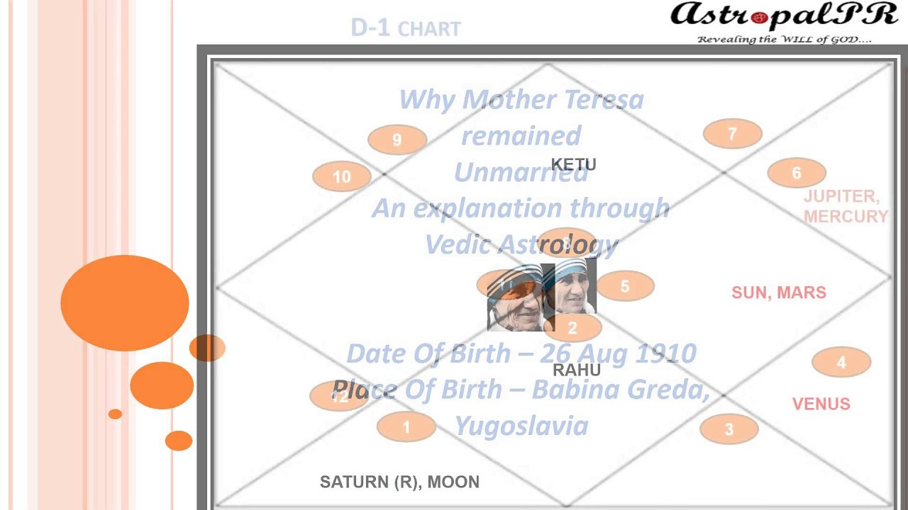Why Mother Teresa remained Unmarried - Explanation by Vedic Astrology