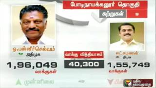 O. Panneerselvam, ADMK minister leading by over 40,000 votes at Bodinayakkanur constituency