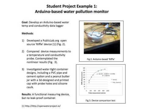 Arduino Hands on Learning @ UMass Amherst Charlie Schweik