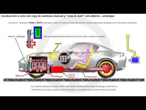 Conducción a vela con caja de cambios automática o automatizada (3/5)