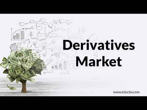 Different Types of Derivative Markets