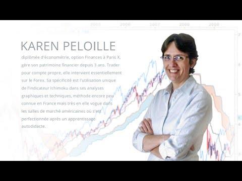 Formation Trading - Analyse technique du Forex avec Ichimoku - Karen Péloille
