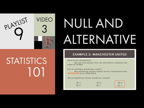 Statistics 101: Null And Alternative Hypotheses Example Problems