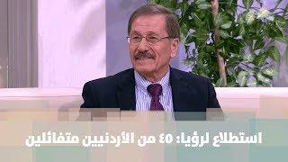 د. تيسير الياس - استطلاع لرؤيا: 45 من الأردنيين متفائلين