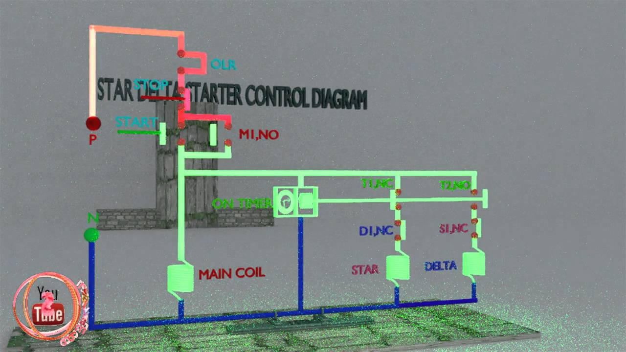 star delta starter control diagram animation explain,how