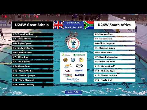 Game 201 (ESP vs RSA U19M) ENGLISH- 5th CMAS Underwater Hockey Age Group Worlds - Sheffield, UK
