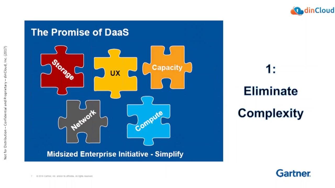 DaaS ( Desktop as a service) Partner Enablement with dinCloud