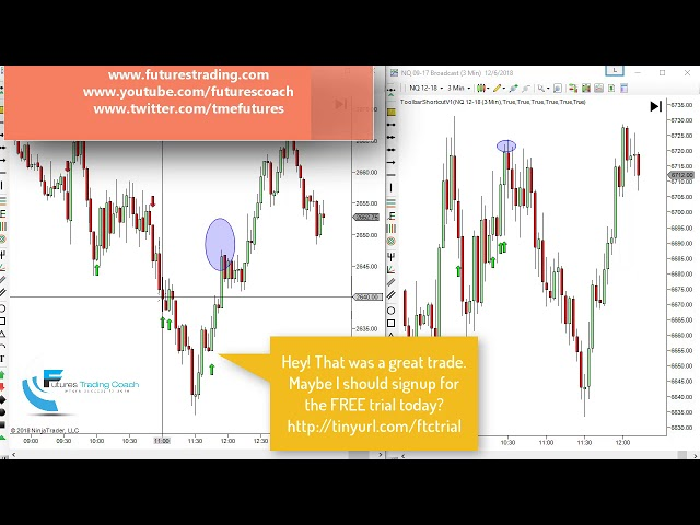 120618 -- Daily Market Review ES CL NQ - Live Futures Trading Call Room