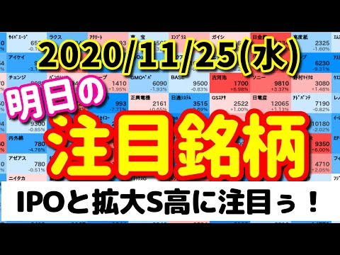 【10分株ニュース】2020年11月25日(水)の注目銘柄
