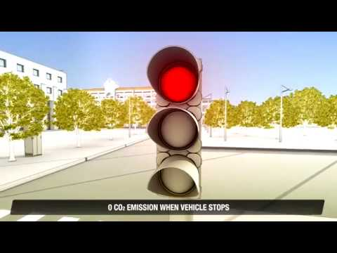 Renault Energy dCi 110 engine