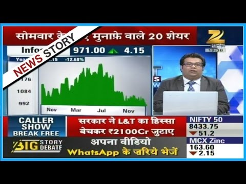 Experts outlook and suggestion on the stocks of 'SBI, Reliance Communication, Sintex Indus etc