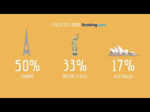 Solo Travel-Infographic