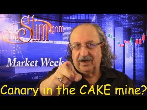 Canary in the $CAKE mine? - askSlim Market Minute