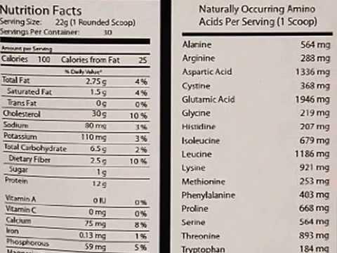 Pure garcinia cambogia 500 mg