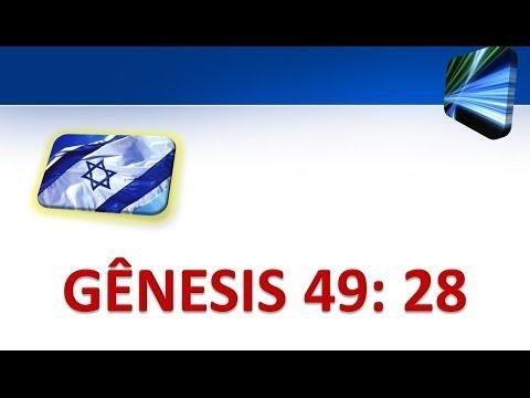 AS DOZE TRIBOS DE ISRAEL: SIGNIFICADOS