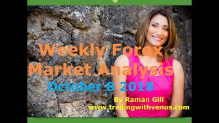 Weekly Forex Forecast: October 8 - 12 2018
