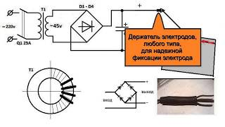 видео Инверторные сварочные аппараты: схема. Выбор сварочного оборудования