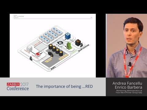 The importance of being ...RED