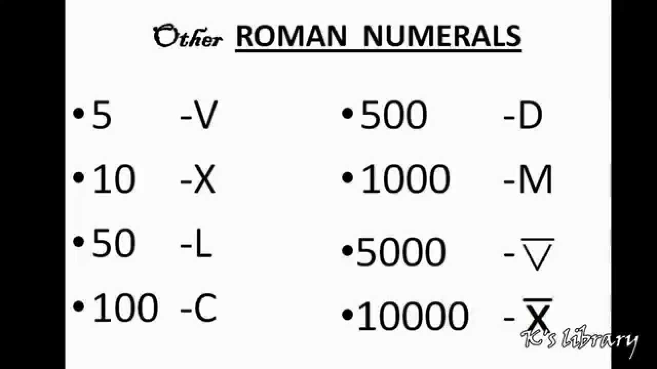 10000 Roman Numerals Symbol