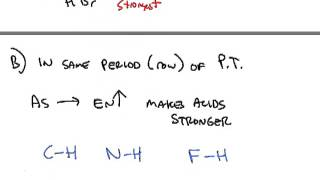Acid Strength and Molecular Structure