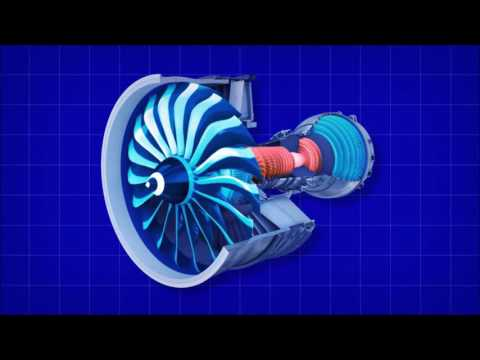 Gas Turbine   Principle, Working and Applications