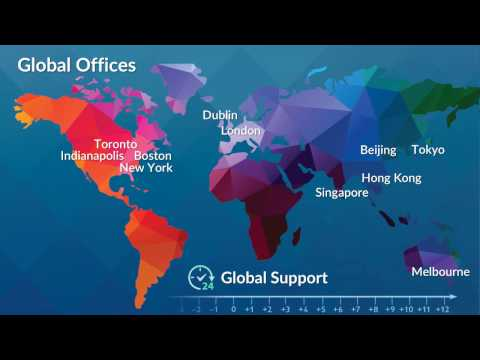 Charles River Investment Management Solution - video overview
