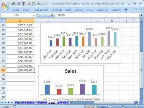 Excel Dynamic Chart Offset Function Dynamic Range