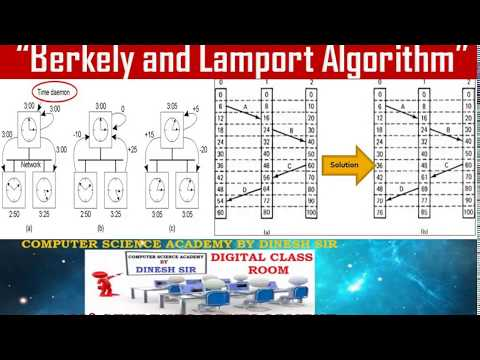 Global clock algo : LAMPORT ALGORITHM  :The Berkeley Algorit