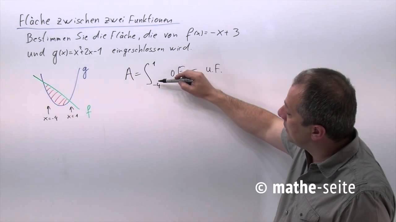 fläche zwischen zwei funktionen berechnen; eingeschlossene fläche
