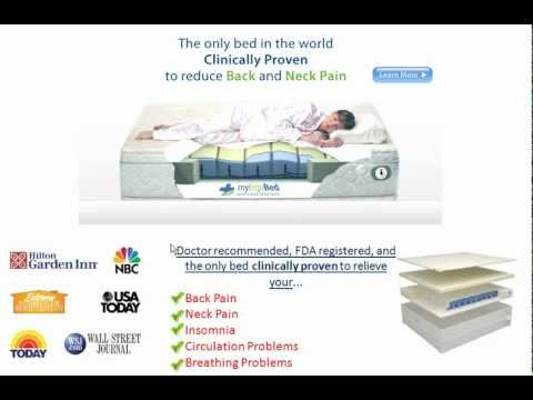 Best Bed For Back Pain What Is The Best Mattress For Back Pain