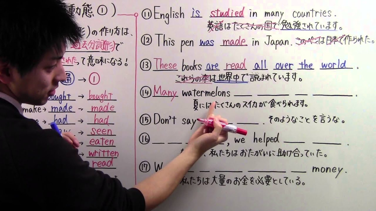 英語 受け身